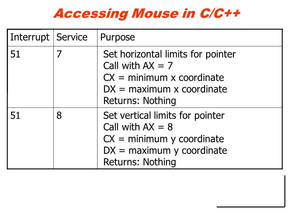 InterruptServicePurpose 517 Set horizontal limits for pointer Call with AX = 7 CX = minimum x coordinate DX = maximum x coordinate Returns: Nothing 51