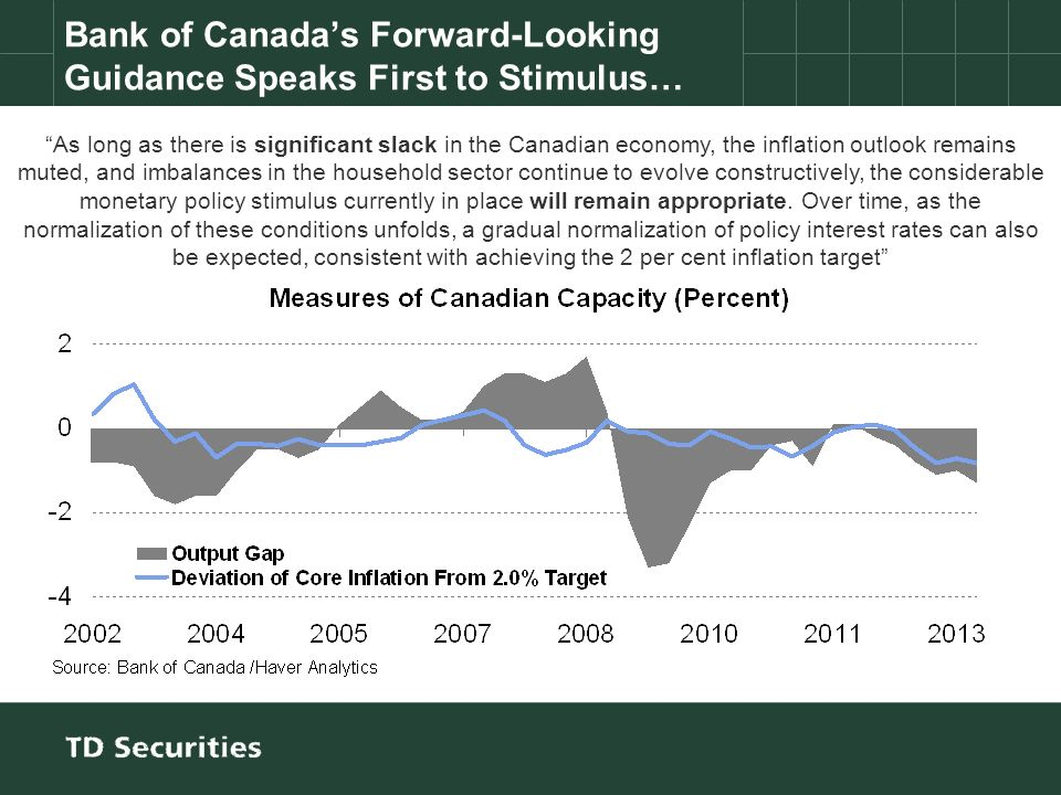 Bank of Canadas Forward-Looking Guidance Speaks First to Stimulus… As long as there is significant slack in the Canadian economy, the inflation outlook remains muted, and imbalances in the household sector continue to evolve constructively, the considerable monetary policy stimulus currently in place will remain appropriate.