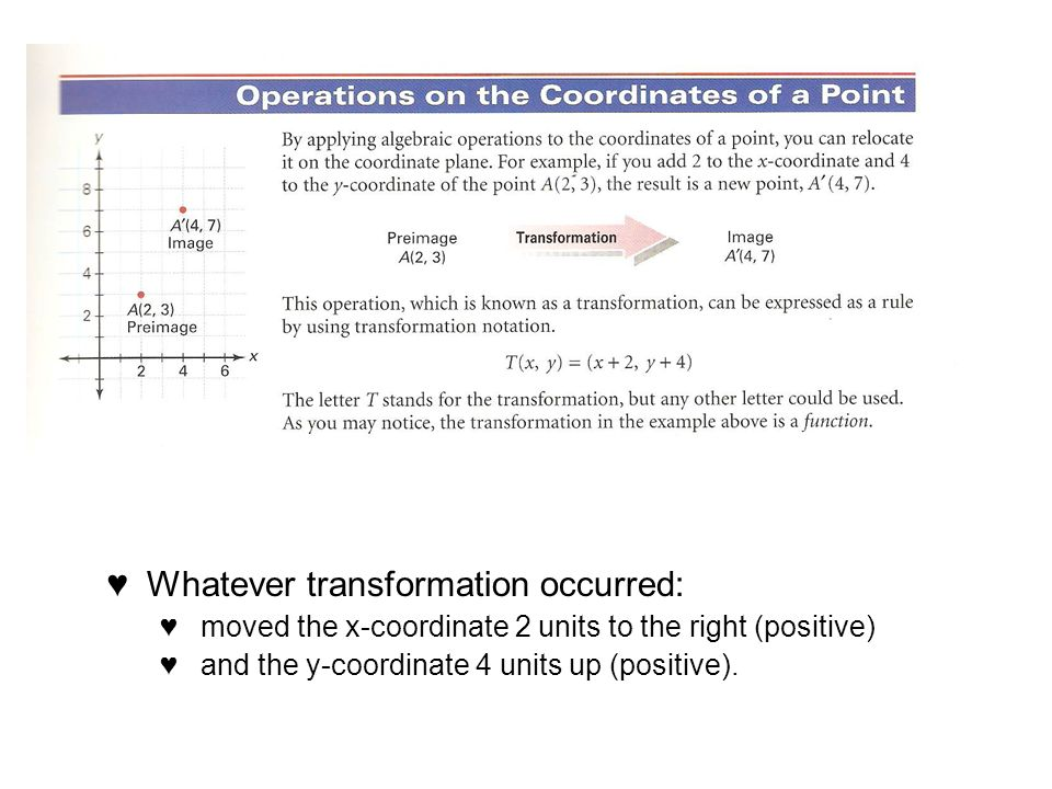 Whatever transformation occurred: moved the x-coordinate 2 units to the right (positive) and the y-coordinate 4 units up (positive).