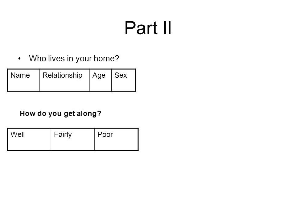 Part II Who lives in your home? NameRelationshipAgeSex WellFairlyPoor How do you get along?