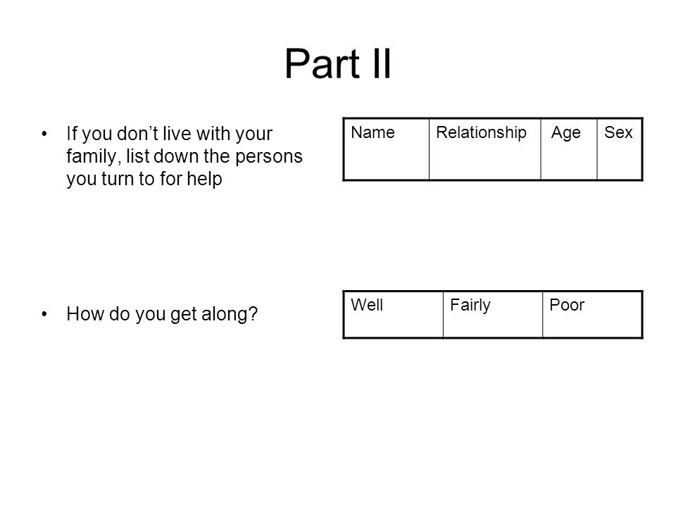 Part II If you dont live with your family, list down the persons you turn to for help How do you get along? NameRelationship AgeSex WellFairlyPoor