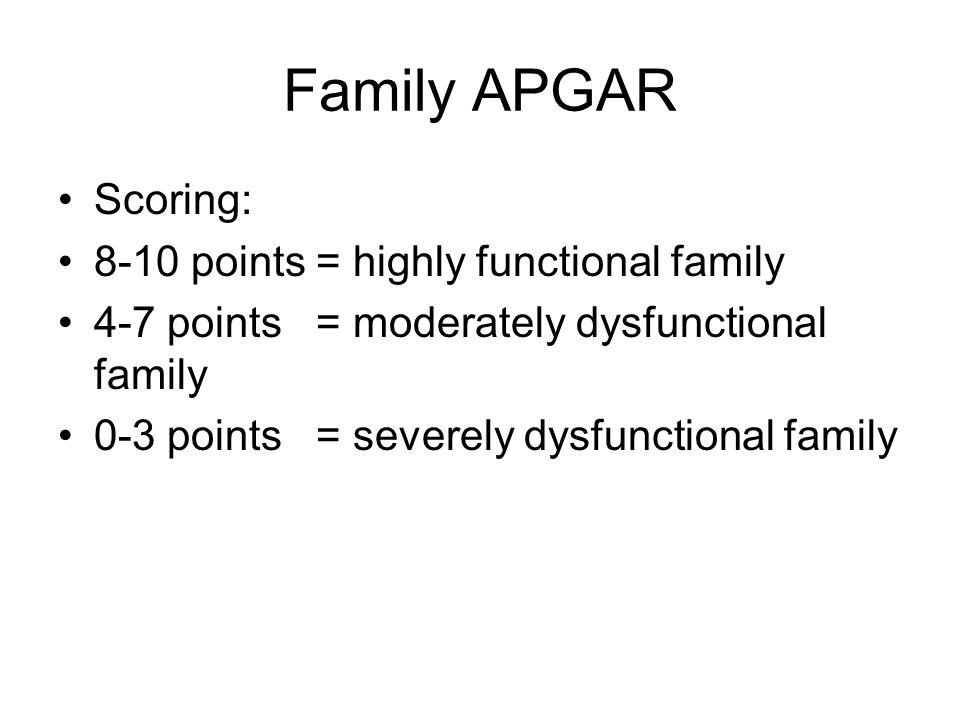 Family APGAR Scoring: 8-10 points = highly functional family 4-7 points = moderately dysfunctional family 0-3 points = severely dysfunctional family
