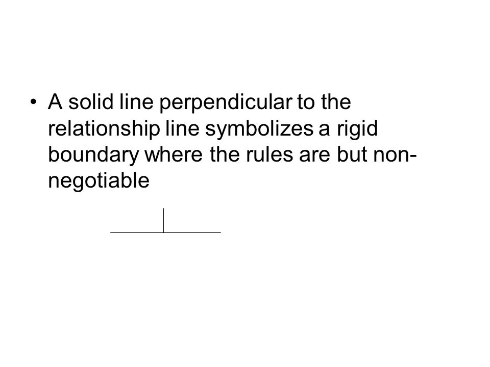 A solid line perpendicular to the relationship line symbolizes a rigid boundary where the rules are but non- negotiable