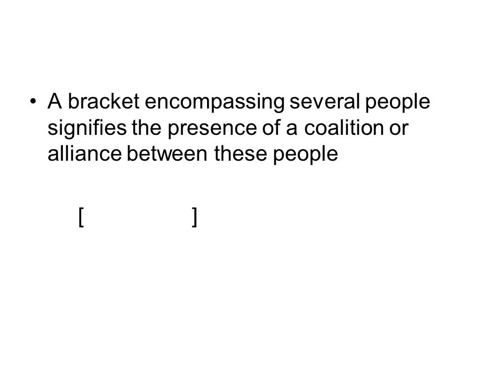 A bracket encompassing several people signifies the presence of a coalition or alliance between these people [ ]