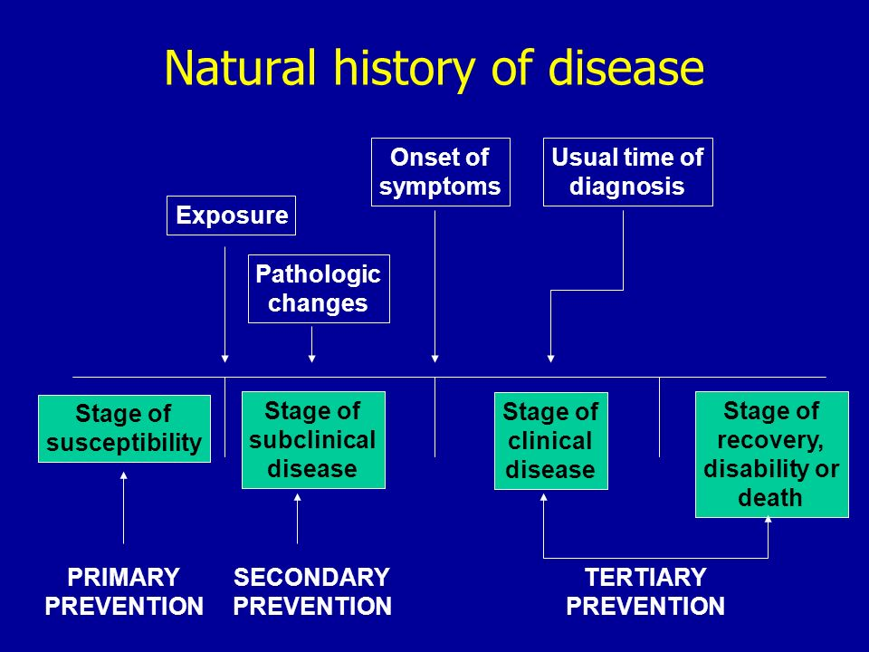 Screening is the application of a test to people who are asymptomatic for the purpose of classifying a person with respect to their likelihood of having a particular disease A Key Assumption of Screening Programs: Early detection will lead to more favorable prognosis