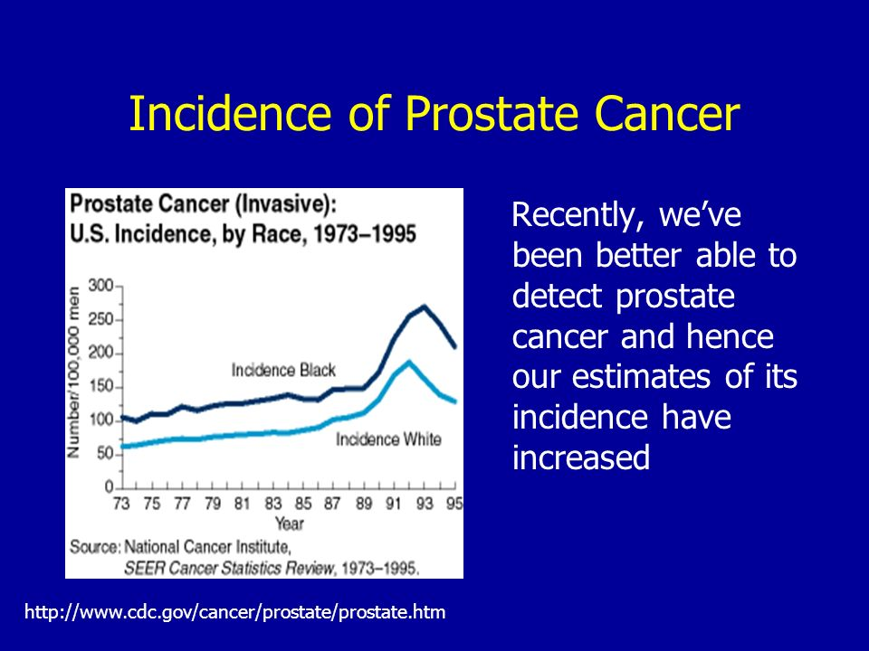 Incidence of Prostate Cancer Recently, weve been better able to detect prostate cancer and hence our estimates of its incidence have increased http://