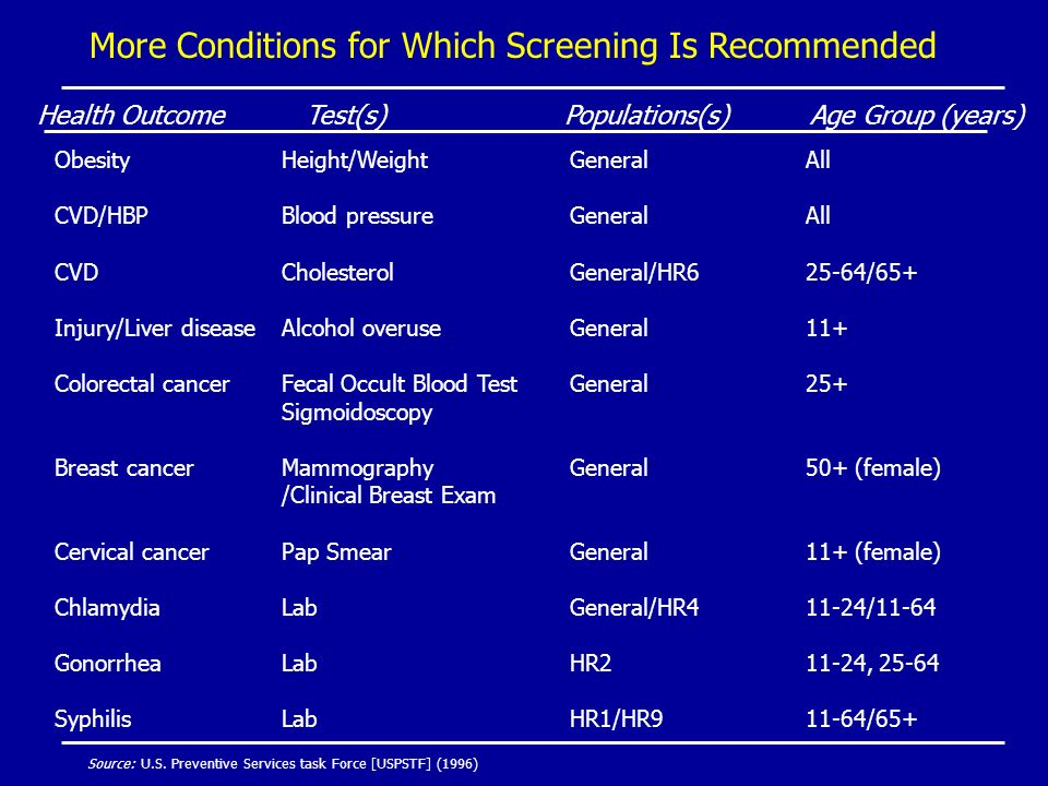 More Conditions for Which Screening Is Recommended Health Outcome Test(s) Populations(s) Age Group (years) Obesity CVD/HBP CVD Injury/Liver disease Co
