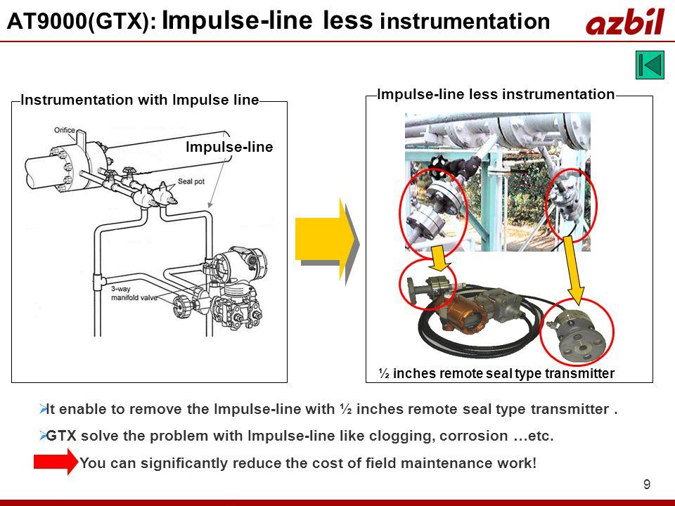 9 AT9000(GTX): Impulse-line less instrumentation Instrumentation with Impulse line Impulse-line Impulse-line less instrumentation ½ inches remote seal