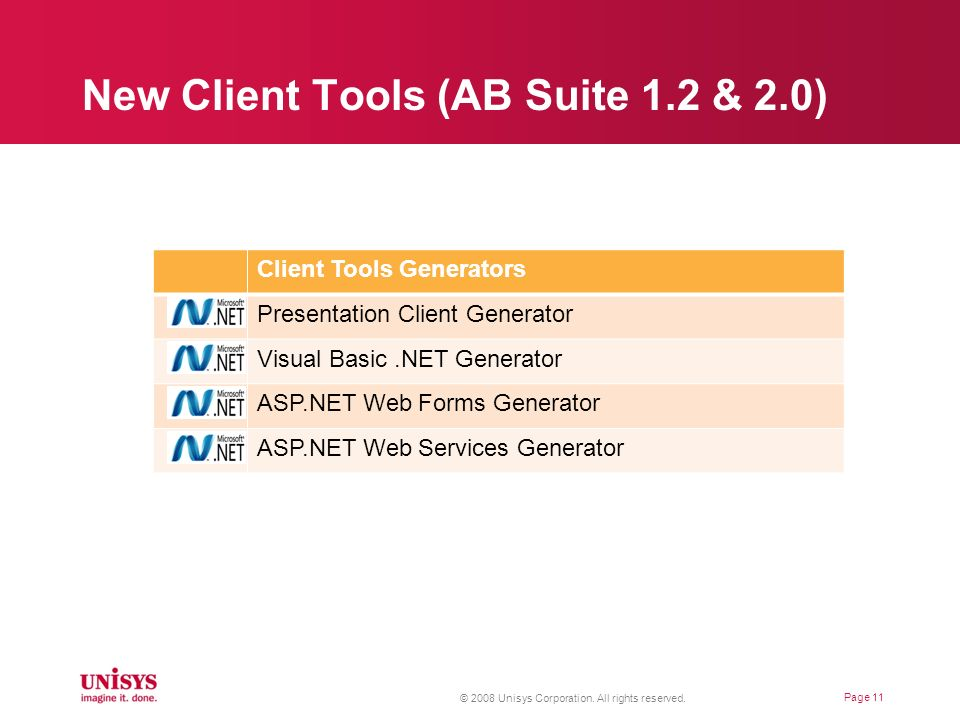 New Client Tools (AB Suite 1.2 & 2.0) Page 11 Client Tools Generators Presentation Client Generator Visual Basic.NET Generator ASP.NET Web Forms Gener