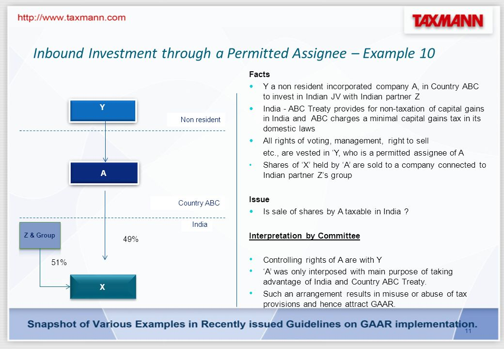 Set off of losses in the stock market against gains which is aimed at balancing the portfolio – Example 9 10 Company Capital gains Losses from stock market Lower Overall Taxes Sale/purchase through stock market transactions where the buyer and seller are anonymous to each other would not come under GAAR provisions.