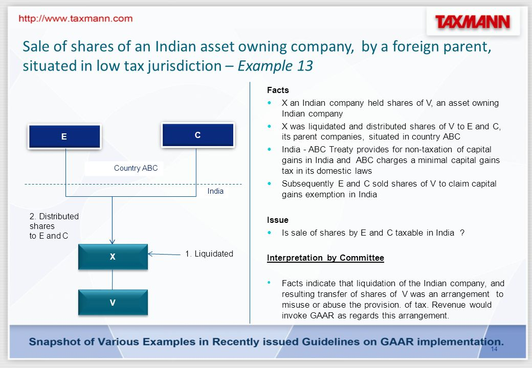 Selective Buy Back – Example 12 13 Facts A is a closely held Indian company held by connected companies B, C and D A after regularly distributing divi