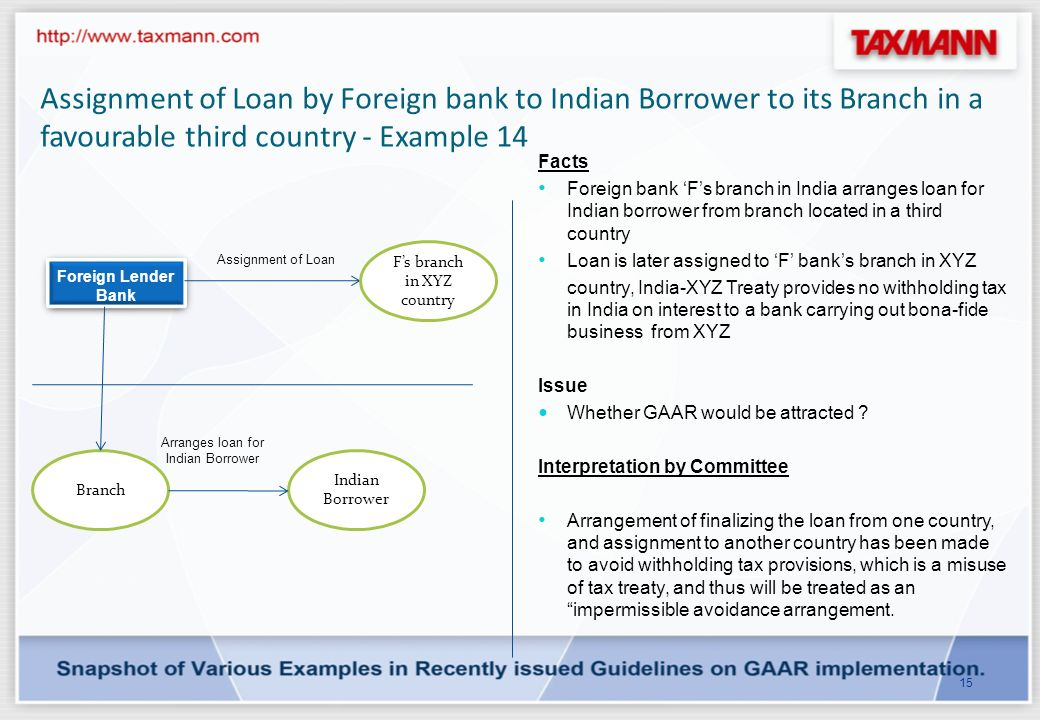 Sale of shares of an Indian asset owning company, by a foreign parent, situated in low tax jurisdiction – Example 13 14 Country ABC India X X E E Fact