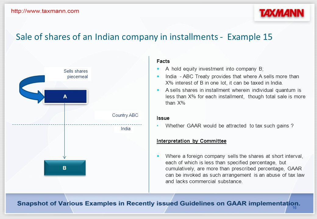 Assignment of Loan by Foreign bank to Indian Borrower to its Branch in a favourable third country - Example 14 15 Foreign Lender Bank Facts Foreign ba