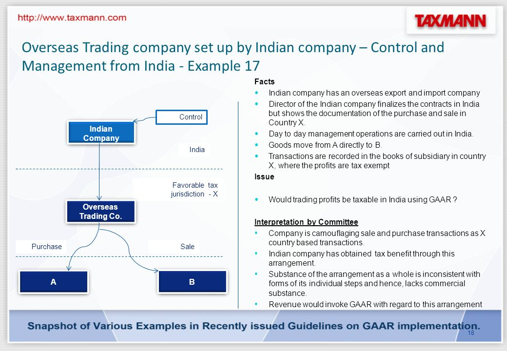 Inbound Investment through Subsidiary where funds are provided by Parent – Example 16 17 Country T Country R India X X B B A A Facts Company A, resident of Country R, sells shares of Indian company B, India- R tax treaty provides that shell/conduit company would not be entitled to beneficial capital gains tax treatment Protocol further provides that company shall not be treated as shell company if its annual expenditure on operations is more than Rs.