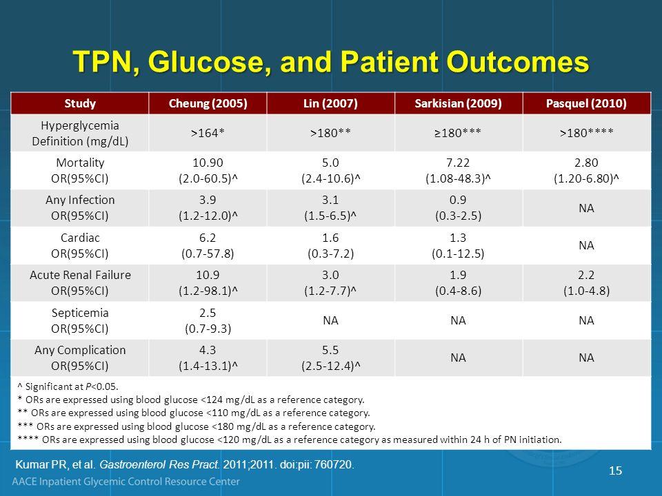 Kumar PR, et al. Gastroenterol Res Pract. 2011;2011. doi:pii: 760720. StudyCheung (2005)Lin (2007)Sarkisian (2009)Pasquel (2010) Hyperglycemia Definit