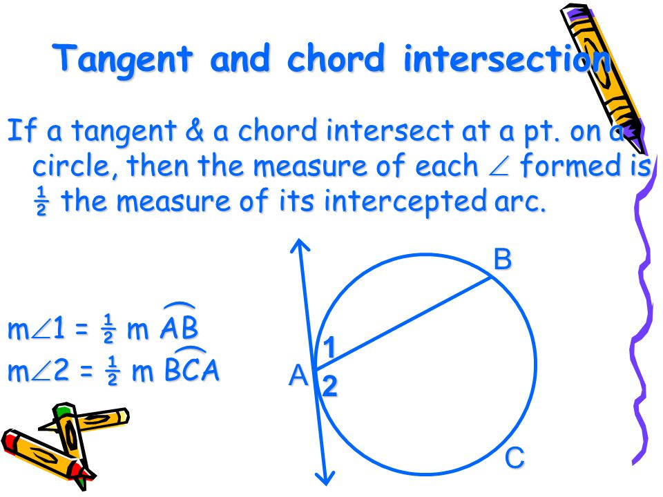 Tangent and chord intersection If a tangent & a chord intersect at a pt.