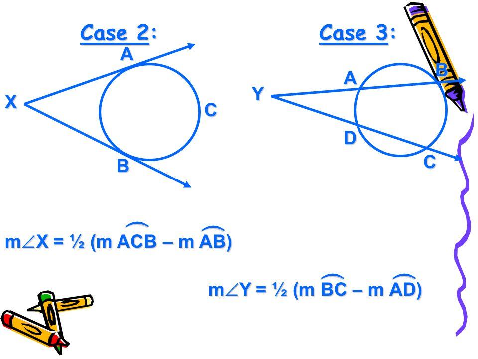 Case 2:Case 3: A B C X m X = ½ (m ACB – m AB) ( ( A B C D Y m Y = ½ (m BC – m AD) ((