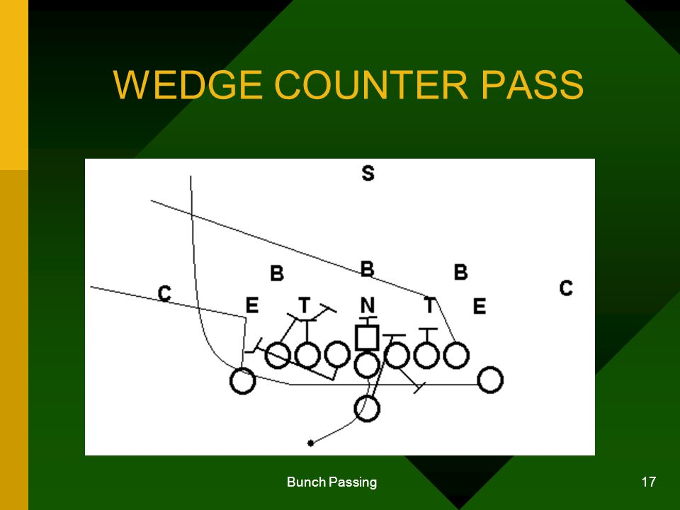 Bunch Passing 17 WEDGE COUNTER PASS