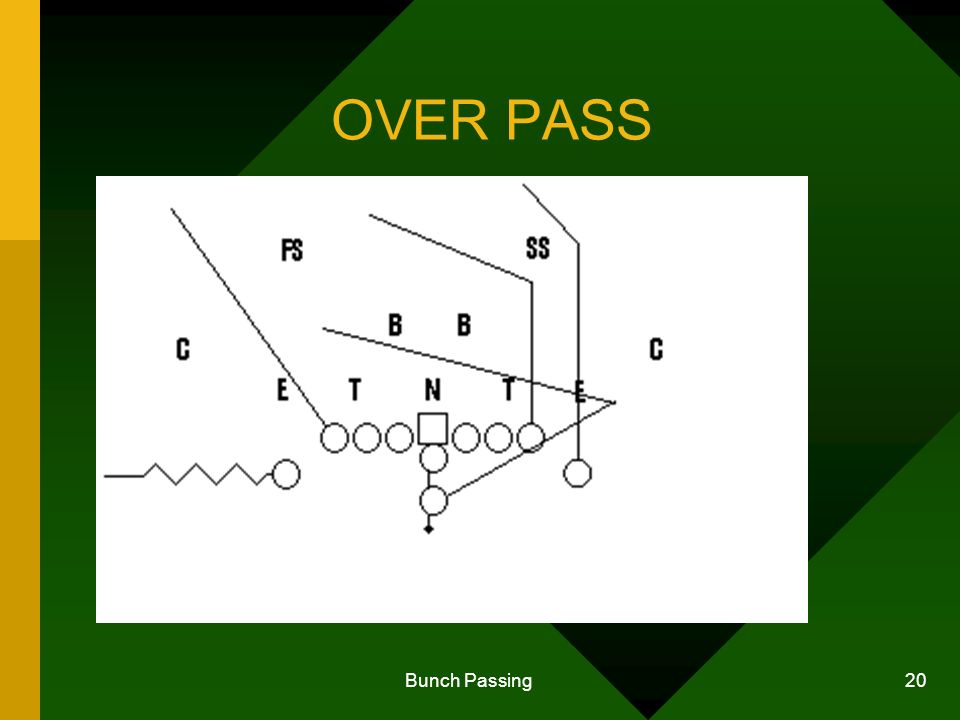 Bunch Passing 20 OVER PASS