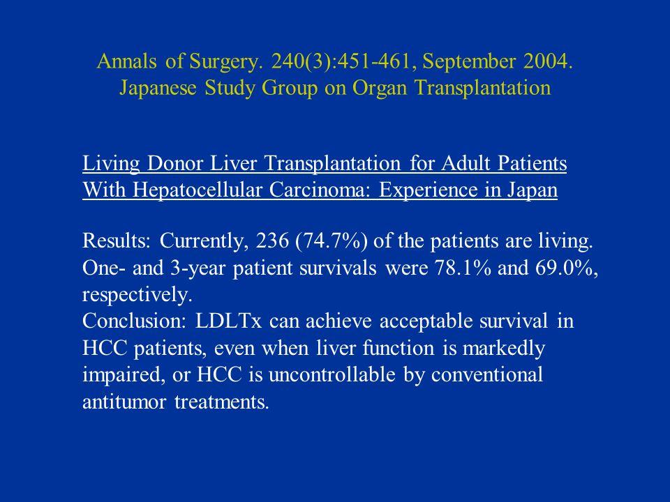 Annals of Surgery.240(3):451-461, September 2004.