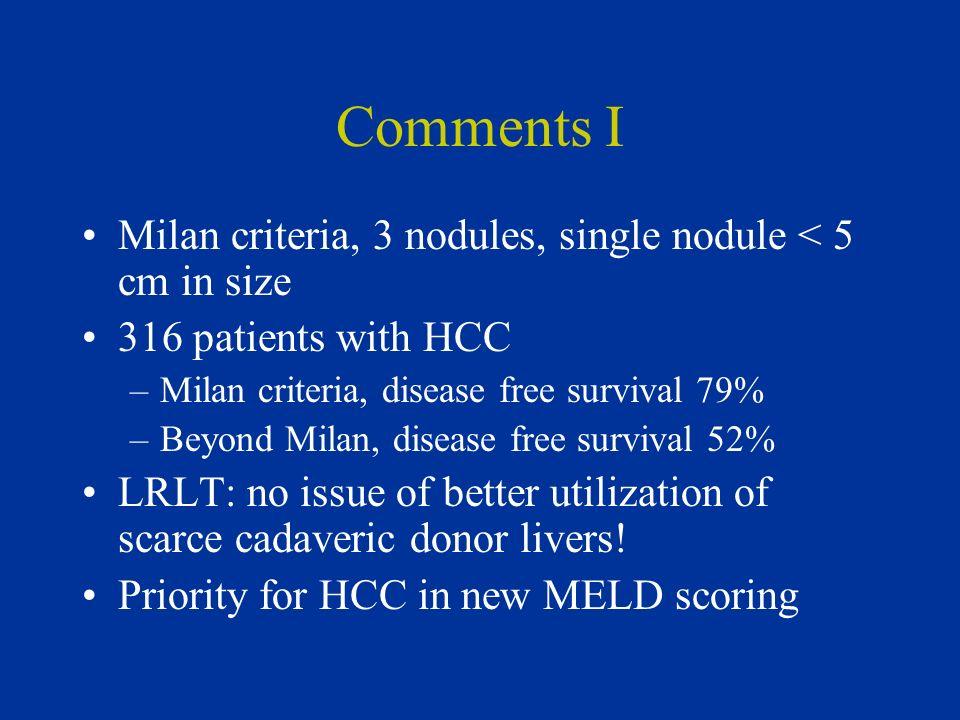 Comments I Milan criteria, 3 nodules, single nodule < 5 cm in size 316 patients with HCC –Milan criteria, disease free survival 79% –Beyond Milan, dis