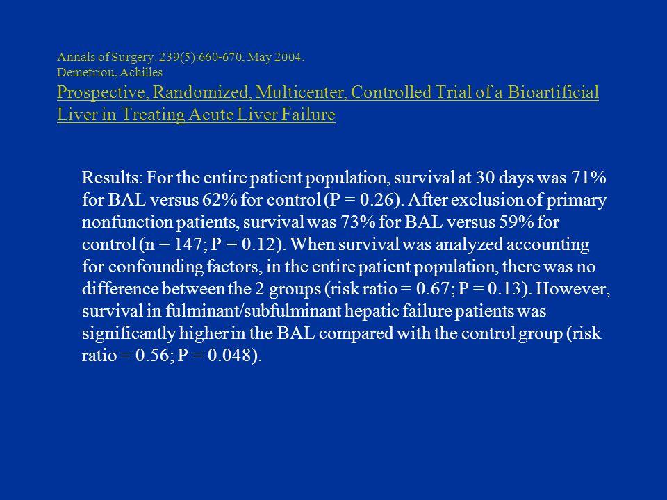 Annals of Surgery.239(5):660-670, May 2004.