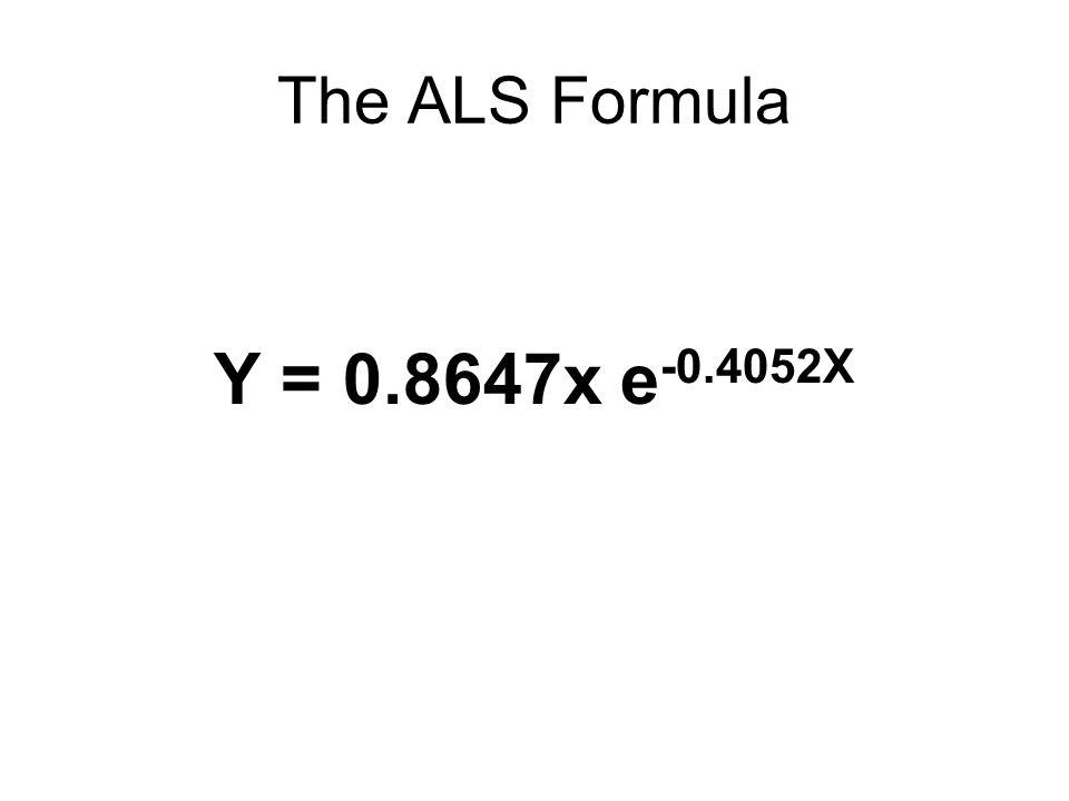 The ALS Formula Y = 0.8647x e -0.4052X