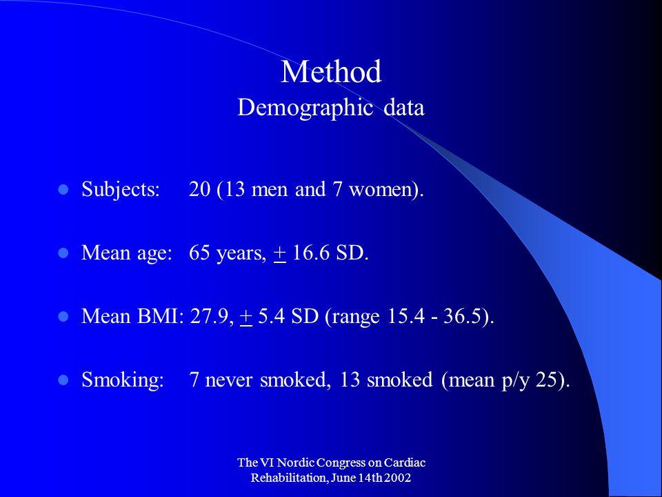 The VI Nordic Congress on Cardiac Rehabilitation, June 14th 2002 Method Respiratory Movements Respiratory movements were measured using a novel instrument, the Respiratory Movement Measuring Instrument, RMMI.
