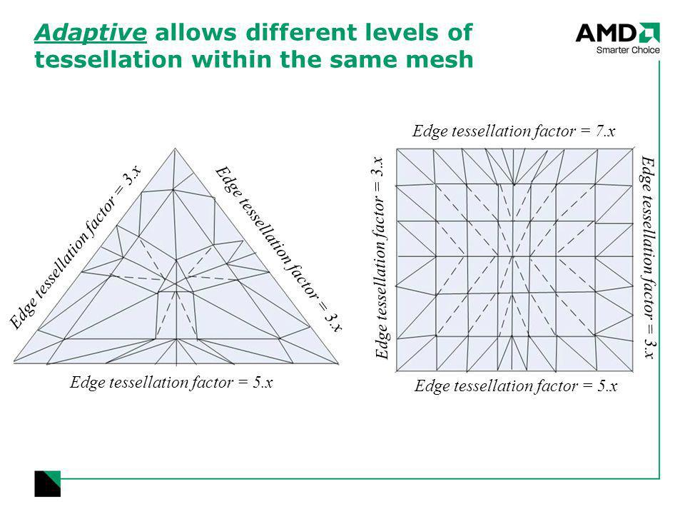 Adaptive allows different levels of tessellation within the same mesh Edge tessellation factor = 5.x Edge tessellation factor = 3.x Edge tessellation factor = 5.x Edge tessellation factor = 7.x Edge tessellation factor = 3.x
