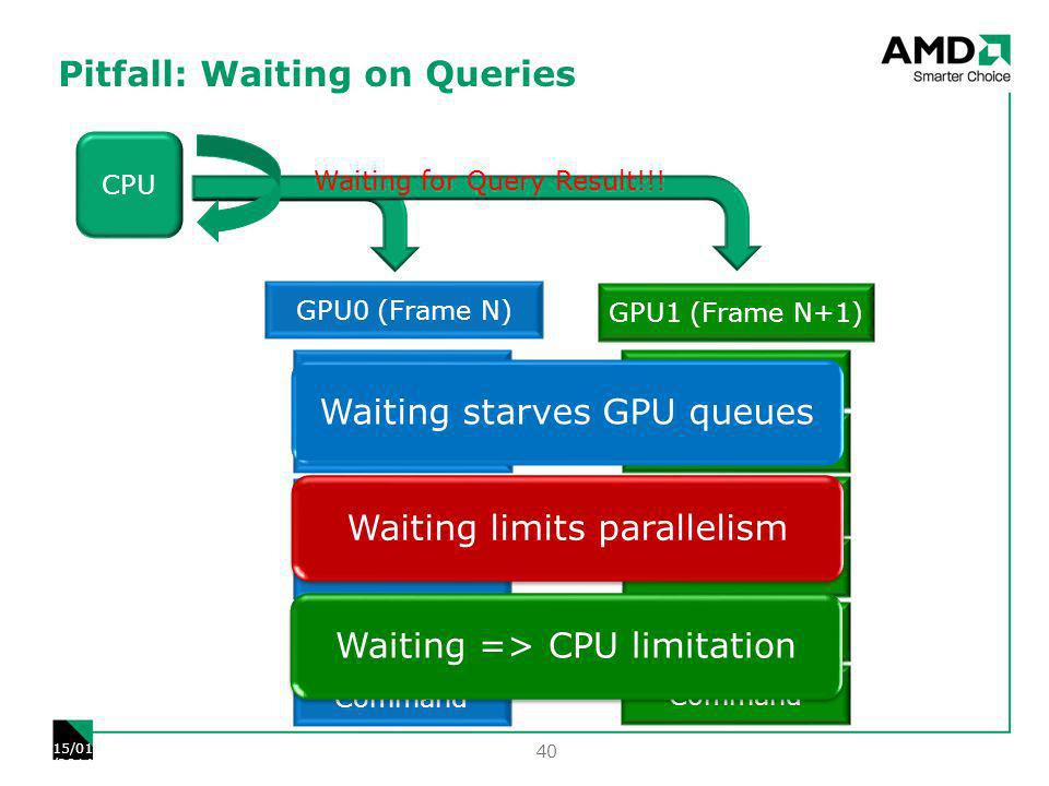 Pitfall: Waiting on Queries 40 15/01/2014 CPU GPU0 (Frame N) GPU1 (Frame N+1) Command Waiting for Query Result!!.