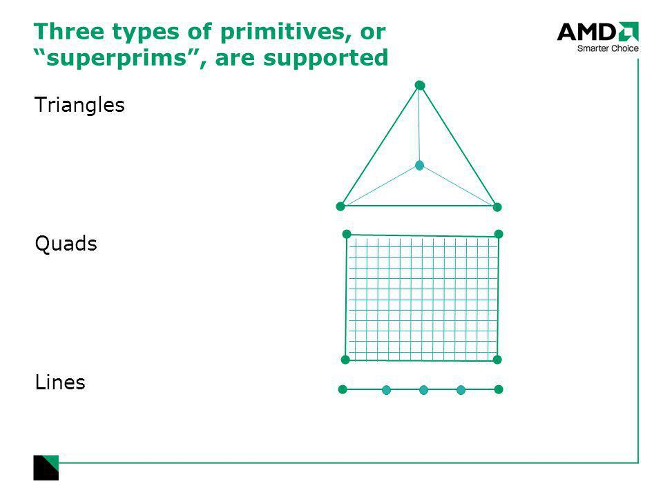 Three types of primitives, or superprims, are supported Triangles Quads Lines