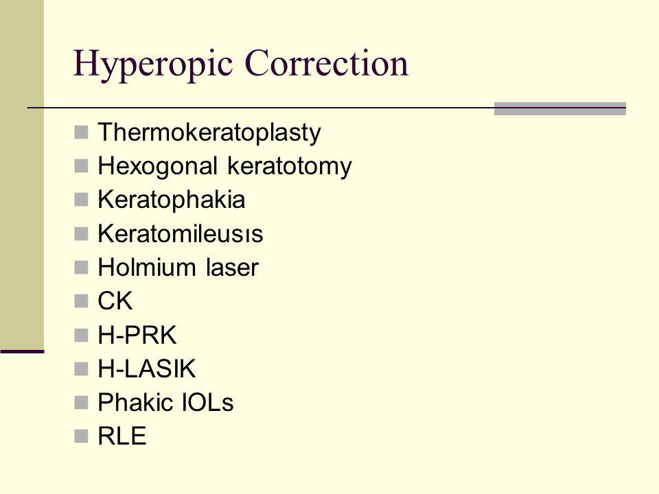 Hyperopic Correction Thermokeratoplasty Hexogonal keratotomy Keratophakia Keratomileusıs Holmium laser CK H-PRK H-LASIK Phakic IOLs RLE