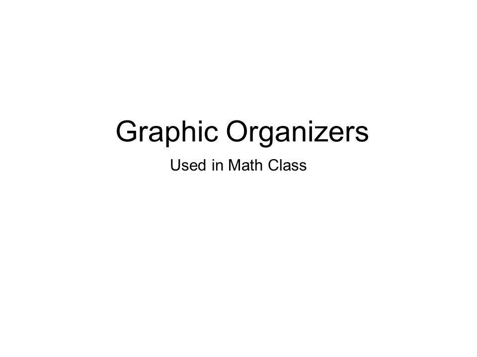 Graphic Organizers Used in Math Class