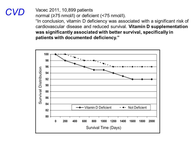 Vacec 2011, 10,899 patients normal (75 nmol/l) or deficient (<75 nmol/l).