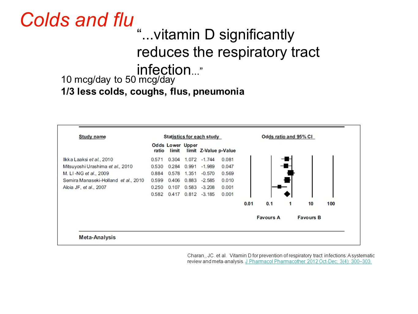 ...vitamin D significantly reduces the respiratory tract infection...