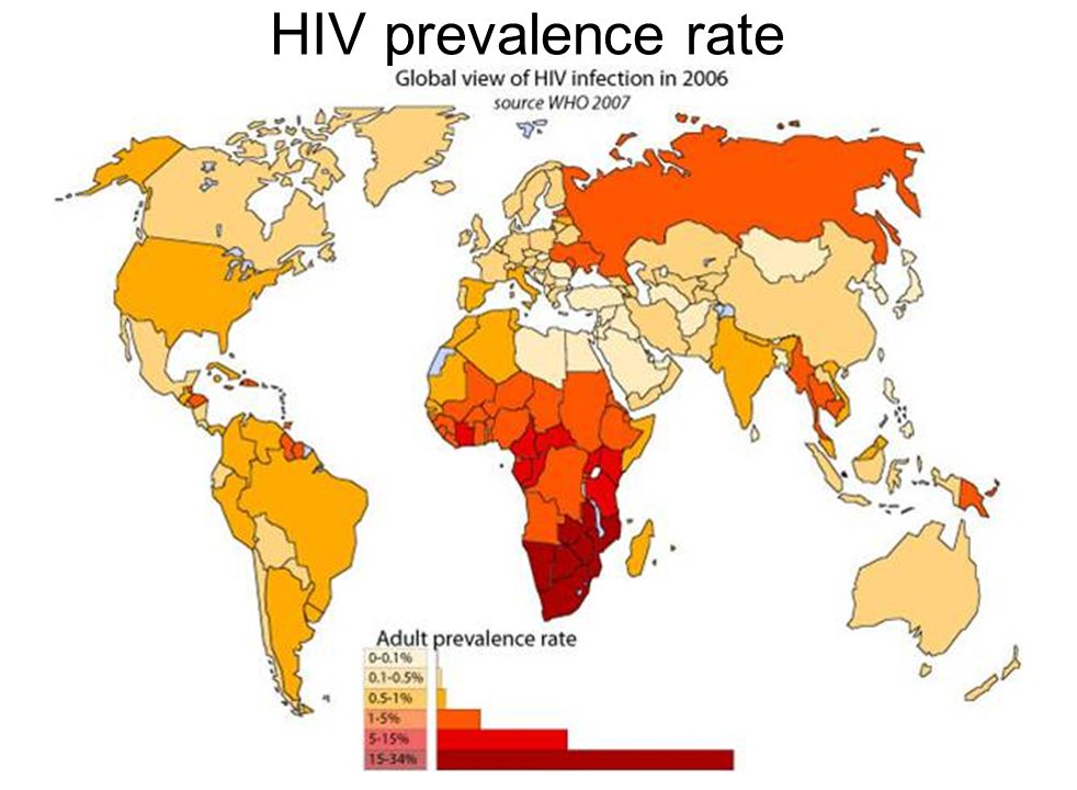 HIV prevalence rate