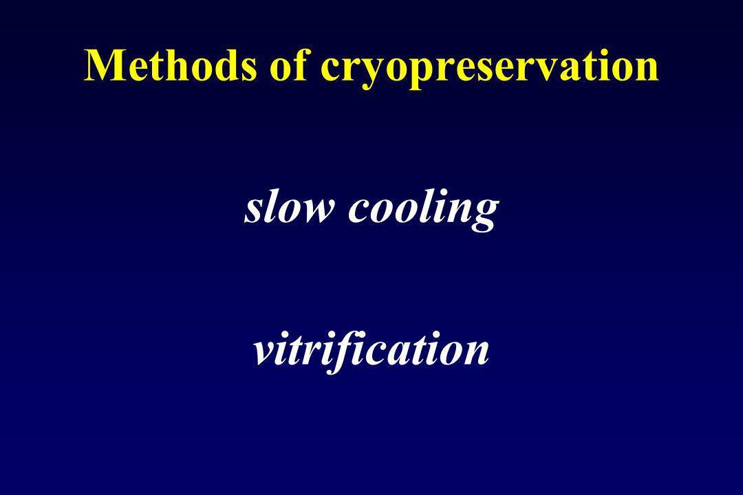 Methods of cryopreservation slow cooling vitrification