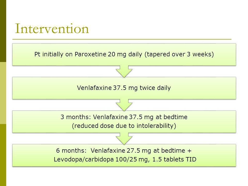 Intervention 6 months: Venlafaxine 27.5 mg at bedtime + Levodopa/carbidopa 100/25 mg, 1.5 tablets TID 3 months: Venlafaxine 37.5 mg at bedtime (reduce