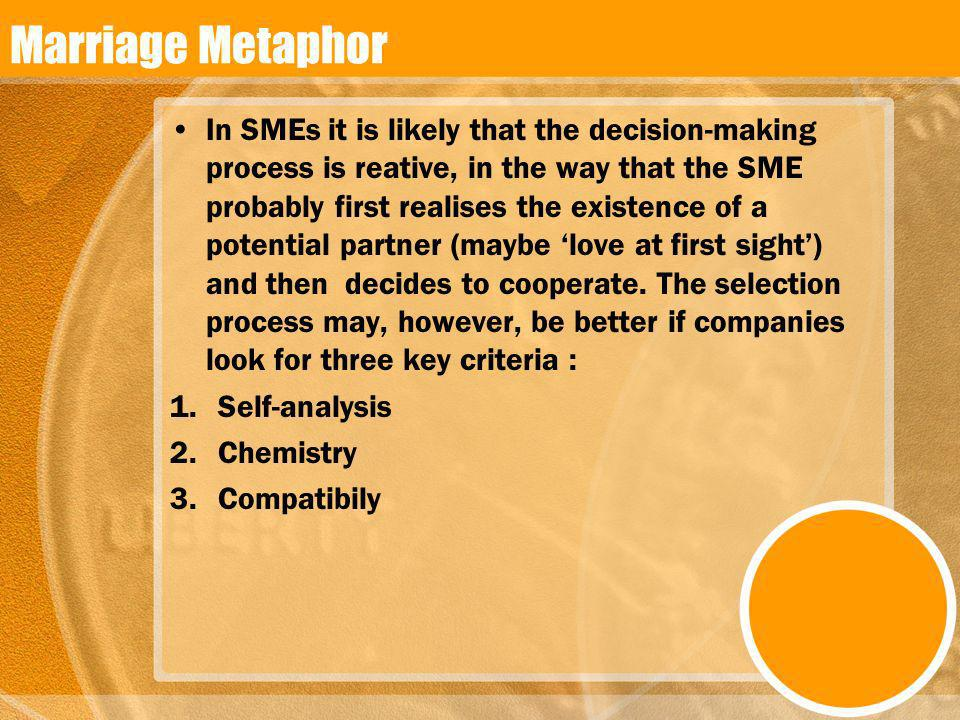 Marriage Metaphor In SMEs it is likely that the decision-making process is reative, in the way that the SME probably first realises the existence of a