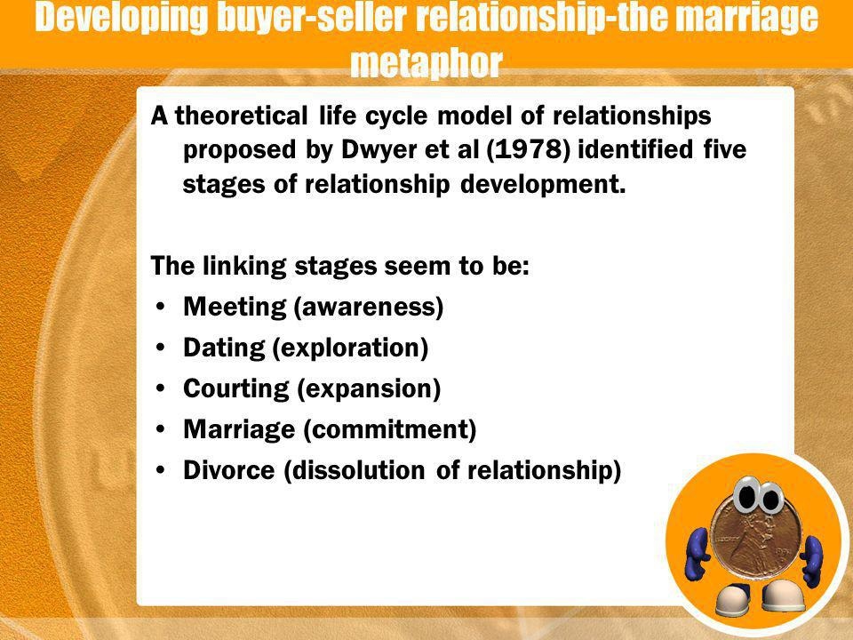 stages-of-dating-to-marriage
