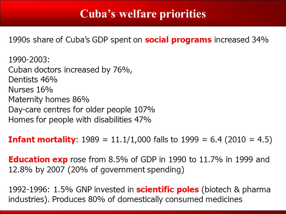 Cubas welfare priorities 1990s share of Cubas GDP spent on social programs increased 34% 1990-2003: Cuban doctors increased by 76%, Dentists 46% Nurses 16% Maternity homes 86% Day-care centres for older people 107% Homes for people with disabilities 47% Infant mortality: 1989 = 11.1/1,000 falls to 1999 = 6.4 (2010 = 4.5) Education exp rose from 8.5% of GDP in 1990 to 11.7% in 1999 and 12.8% by 2007 (20% of government spending) 1992-1996: 1.5% GNP invested in scientific poles (biotech & pharma industries).