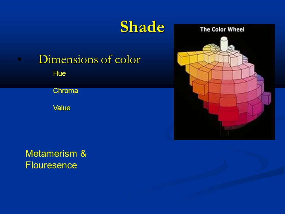 Shade Dimensions of color Dimensions of color Metamerism & Flouresence Hue Chroma Value