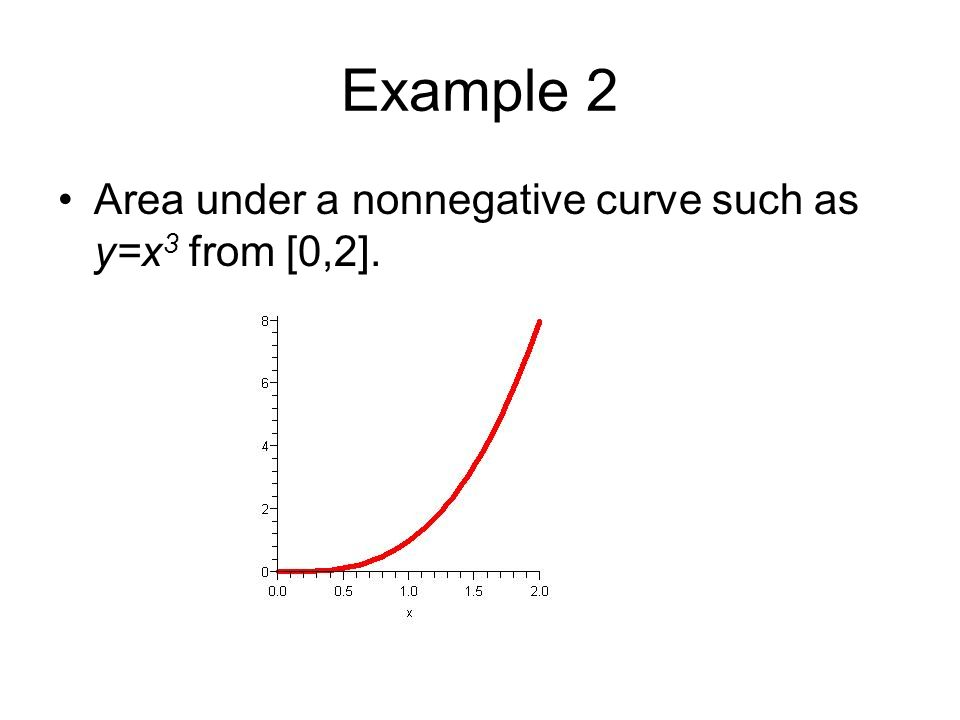 Example 2 Area under a nonnegative curve such as y=x 3 from [0,2].