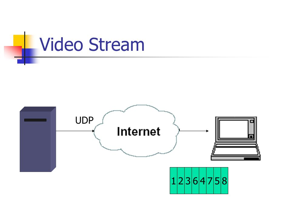 Video Stream 12364758 UDP