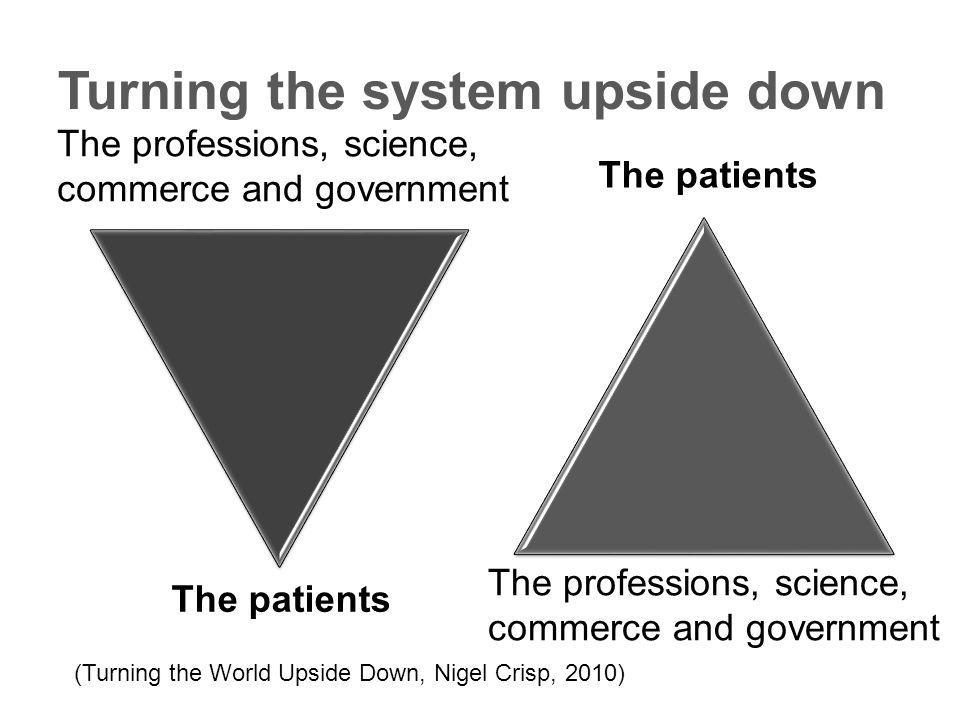 The professions, science, commerce and government The patients Turning the system upside down (Turning the World Upside Down, Nigel Crisp, 2010)