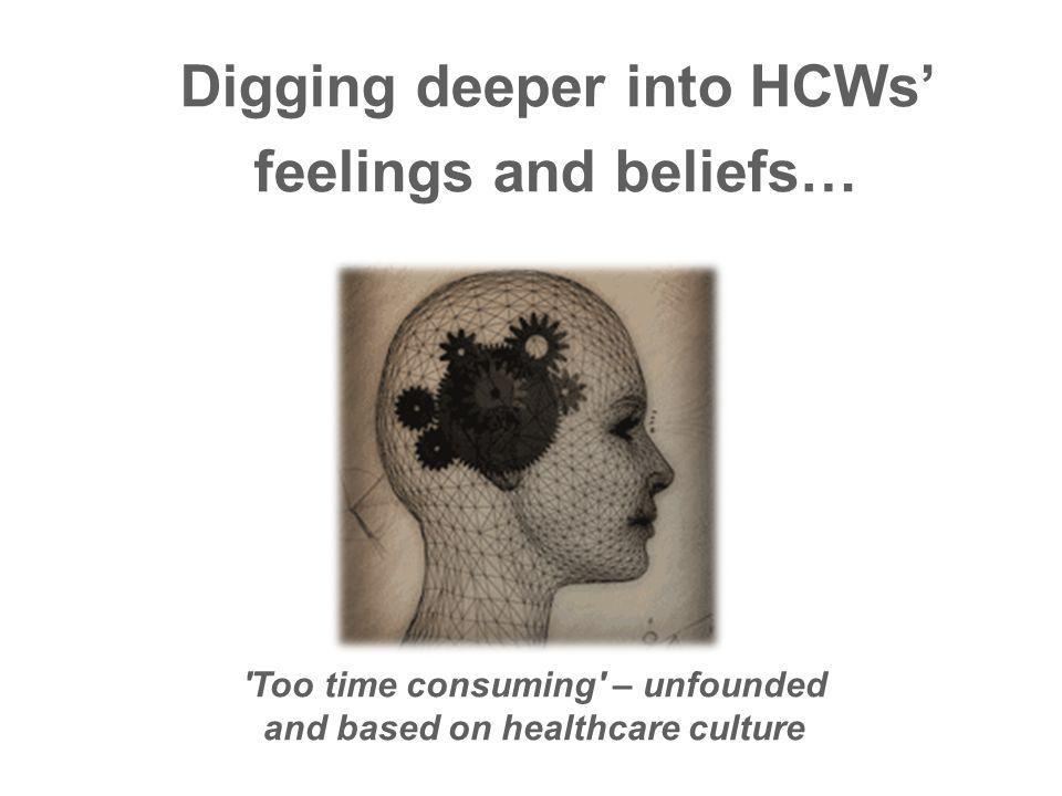 Digging deeper into HCWs feelings and beliefs… Too time consuming – unfounded and based on healthcare culture