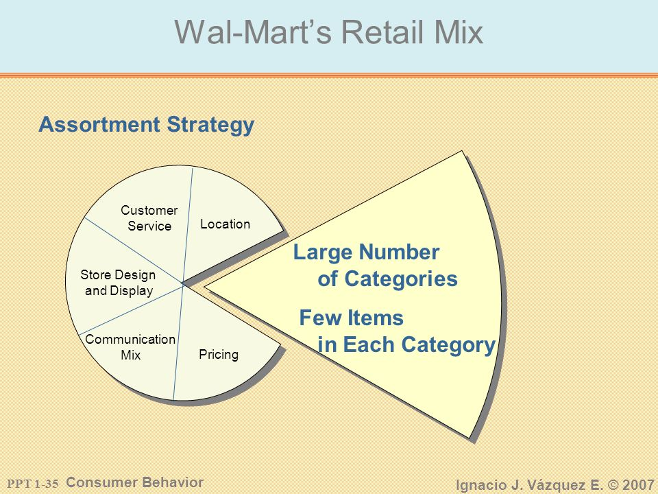 PPT 1-34 Consumer Behavior Ignacio J. Vázquez E. © 2007 Wal-Marts Retail Mix Free-standing Stores Customer Service Merchandise Assortment Pricing Comm