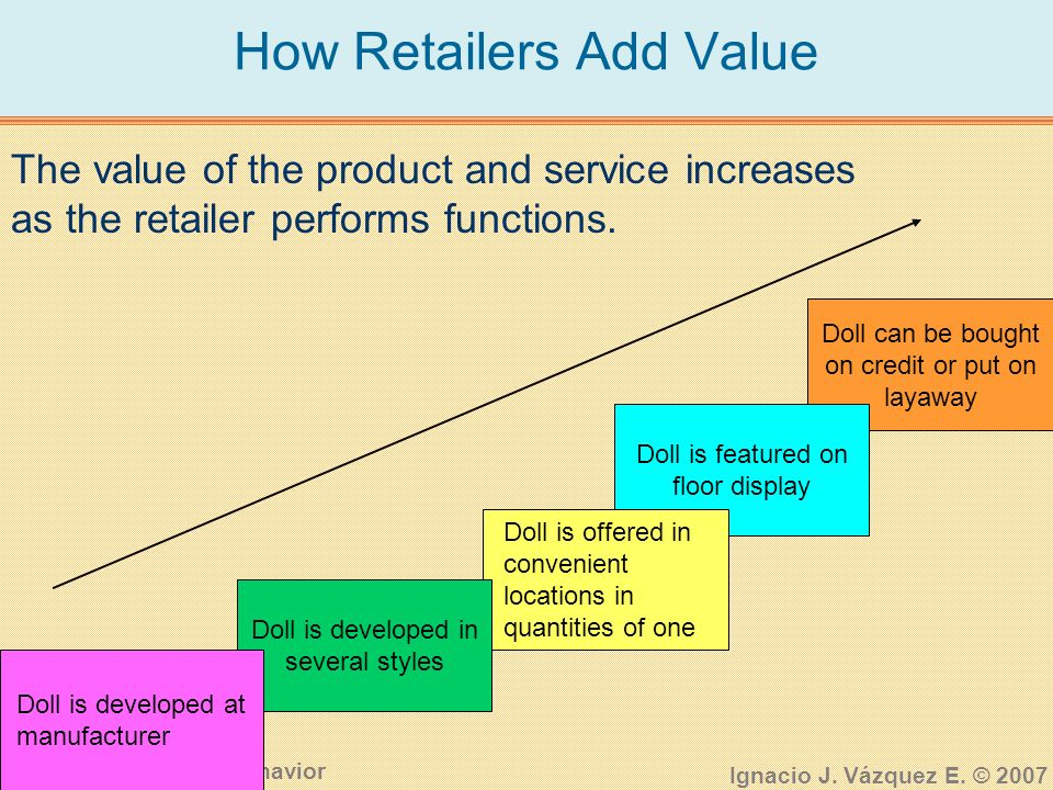 PPT 1-5 Consumer Behavior Ignacio J. Vázquez E. © 2007 How Retailers Add Value Breaking Bulk -Buy it in quantities customers want Holding Inventory -B