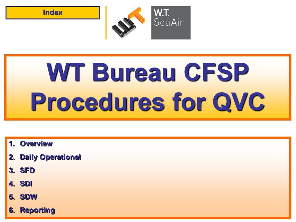 Index WT Bureau CFSP Procedures for QVC 1.Overview 2.Daily Operational 3.SFD 4.SDI 5.SDW 6.Reporting
