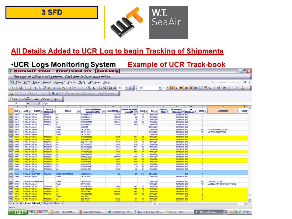 3 SFD All Details Added to UCR Log to begin Tracking of Shipments UCR Logs Monitoring SystemExample of UCR Track-bookUCR Logs Monitoring SystemExample